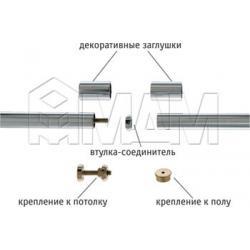 Барные стойки D50 мм - К-т: 2 трубы L=1500/D=50 мм, соед., крепл. мат.хром